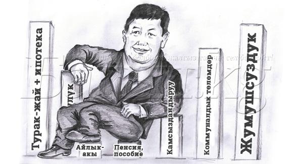Темир Сариев + инфографика