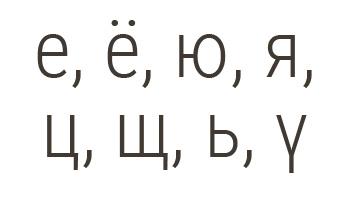 кыргыз алфавити